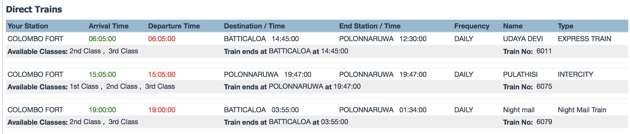 コロンボFort駅からポロンナルワ駅