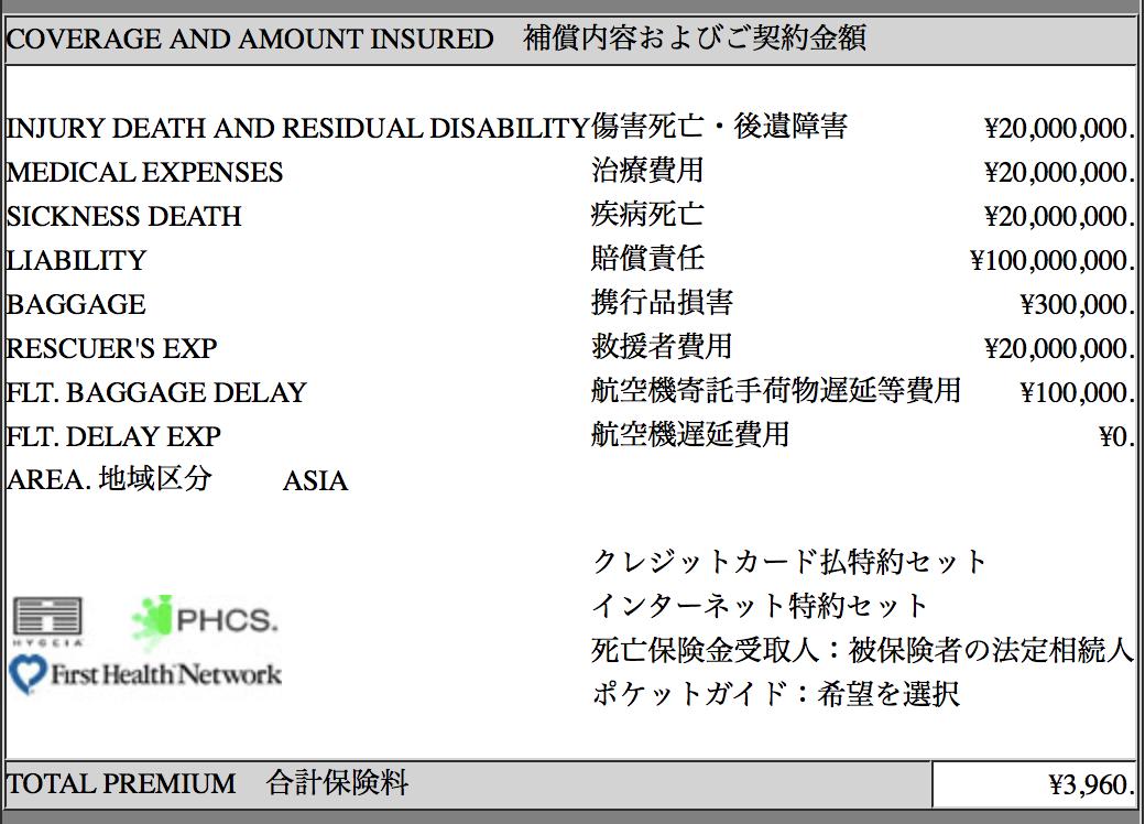 ネットでの旅行保険の内容